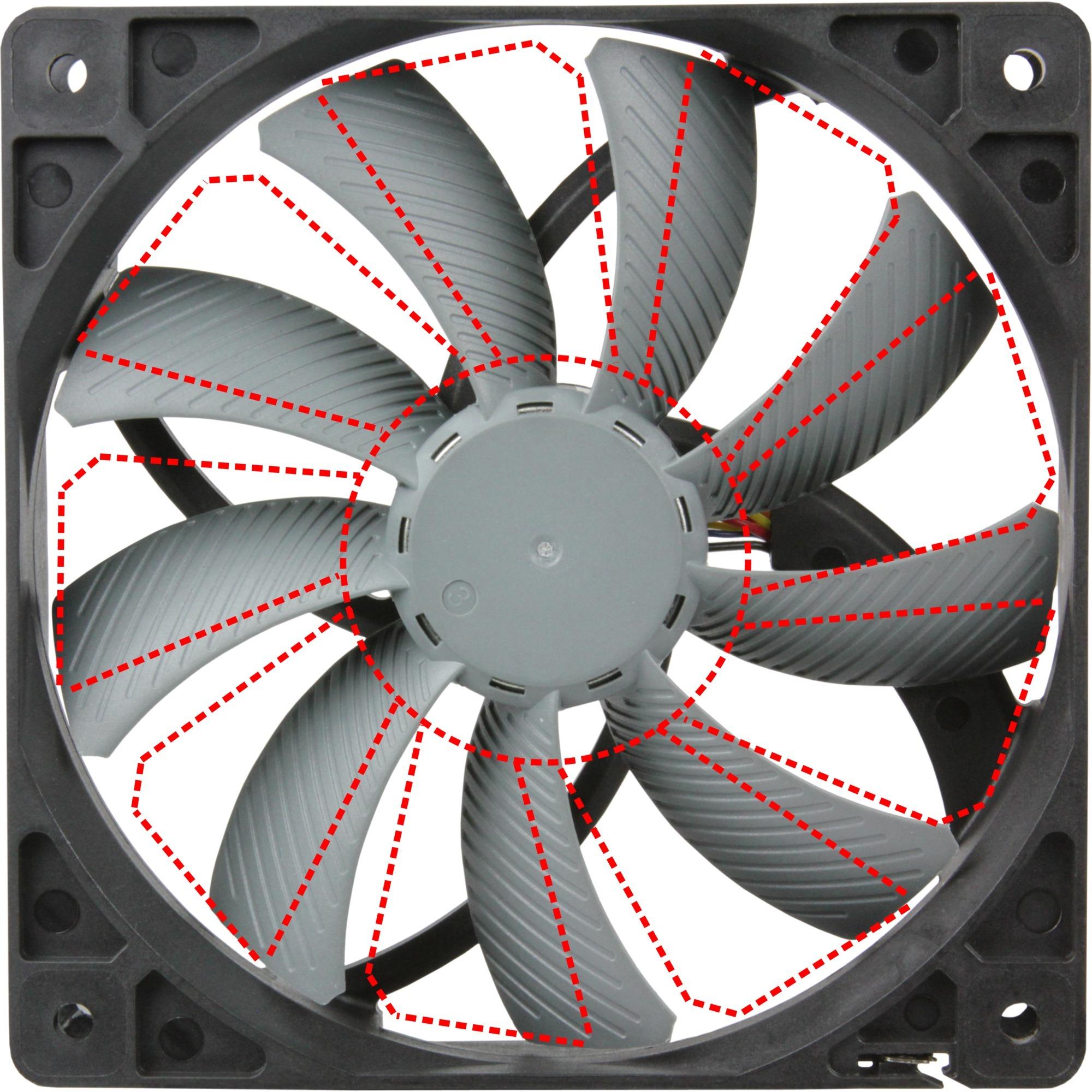 sy1225hbms-rkp-sag-fan
